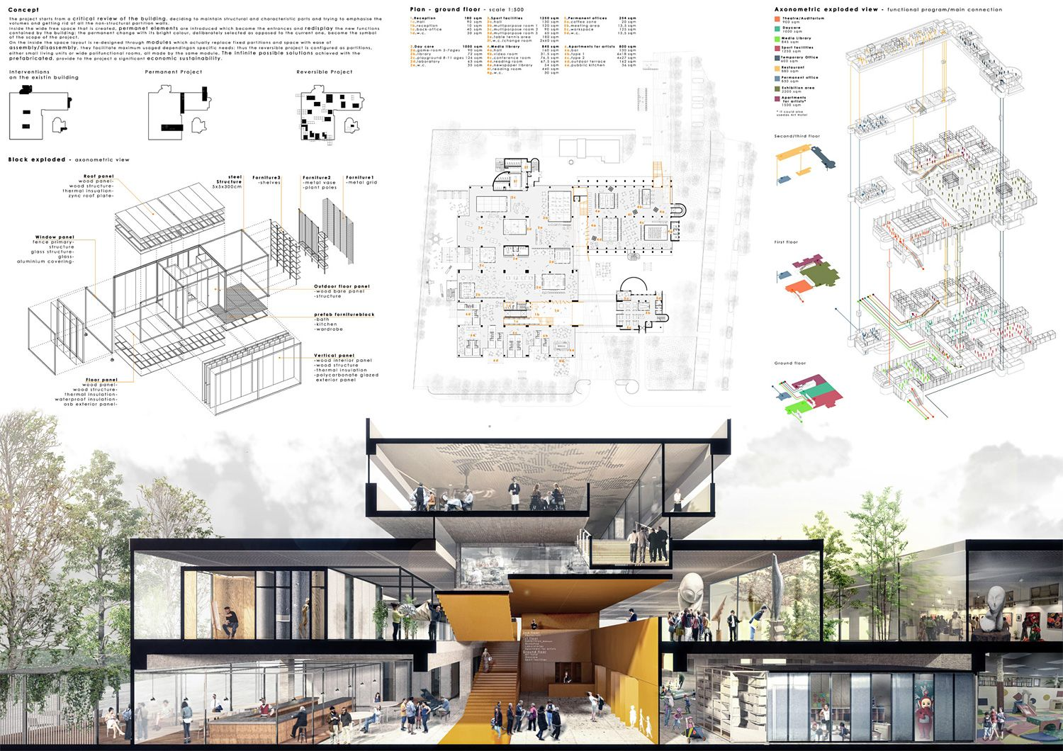 10 Tips For Creating Stunning Architecture Project Presentation - Arch2O.com