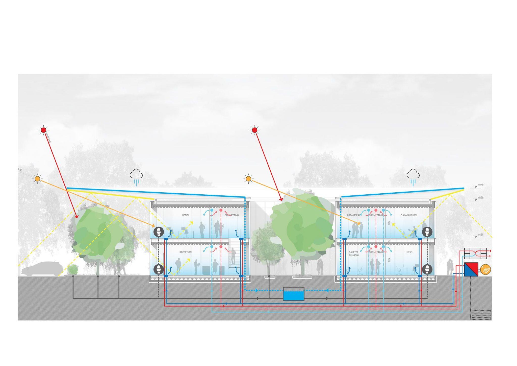 Iperceramica Headquarters I Mario Cucinella Architects